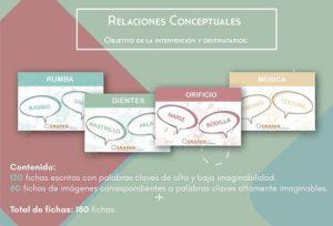 Relaciones conceptuales